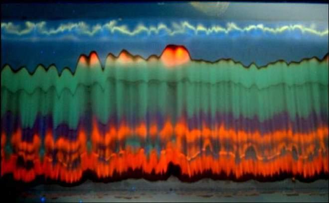 Burning Waves Under The TLC Sky | Dr. Haim Weissman, Organic Chemistry