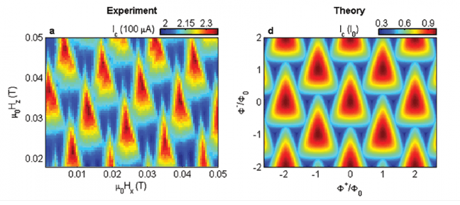 UltraTherMicroscope\ Ultra-sensitive thermal nanoscale microscope
