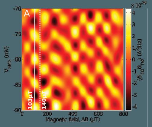 NEUTRAL\ Neutral quasi-particles in mesoscopic physics