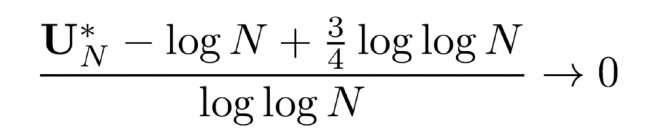 LogCorrelatedFields\ Extremes in logarithmically correlated fields